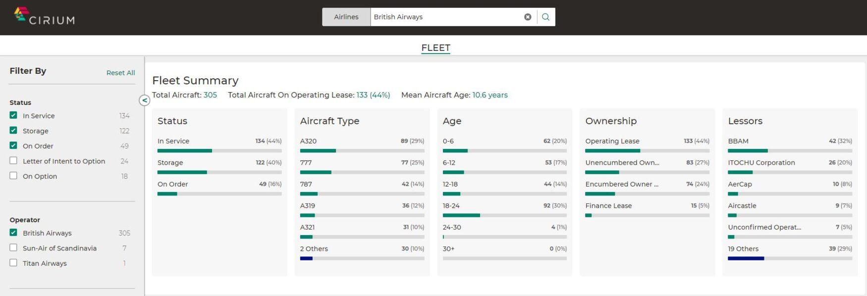 Screenshot of British Airways Fleet in Cirium Profiles