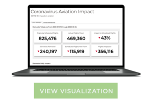 Explore aviation visualizations and analyses