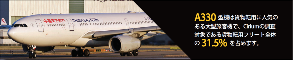 A330型機は貨物転用に人気のある大型旅客機で、Ciriumの調査対象である貨物転用フリート全体の31.5%を占めます。